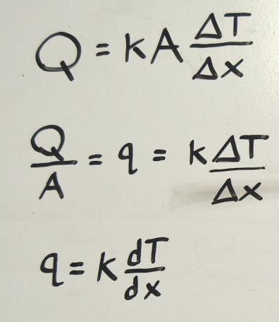 Derivation of Variables