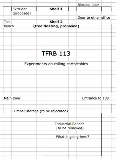 Initial floor plan sketches