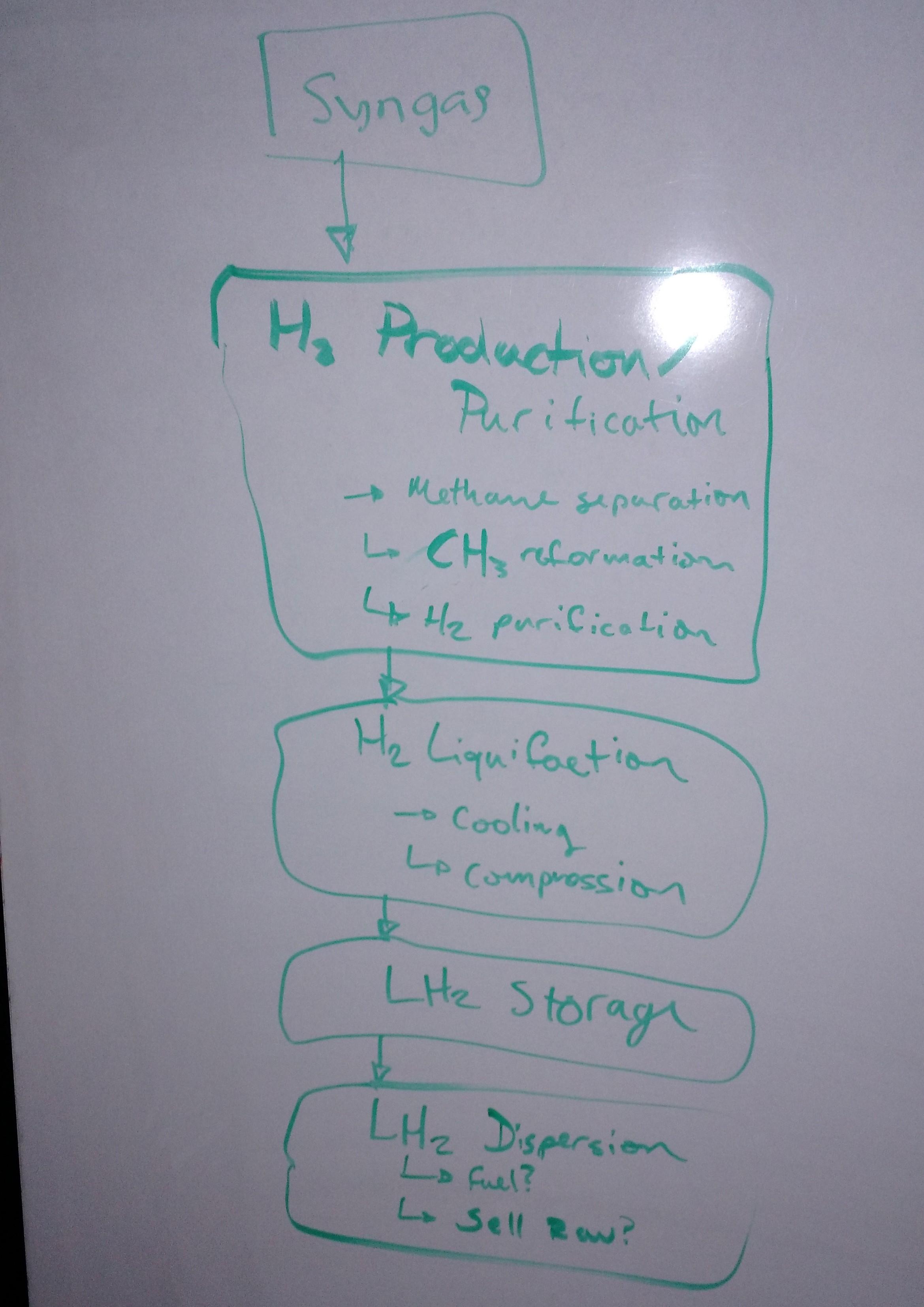 September | 2015 | HYdrogen Properties for Energy Research (HYPER ...