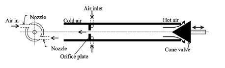 counterflow-vortex-tube