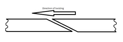 Twisting indium seal