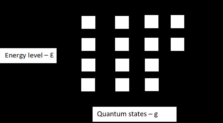 energy_quantum_state