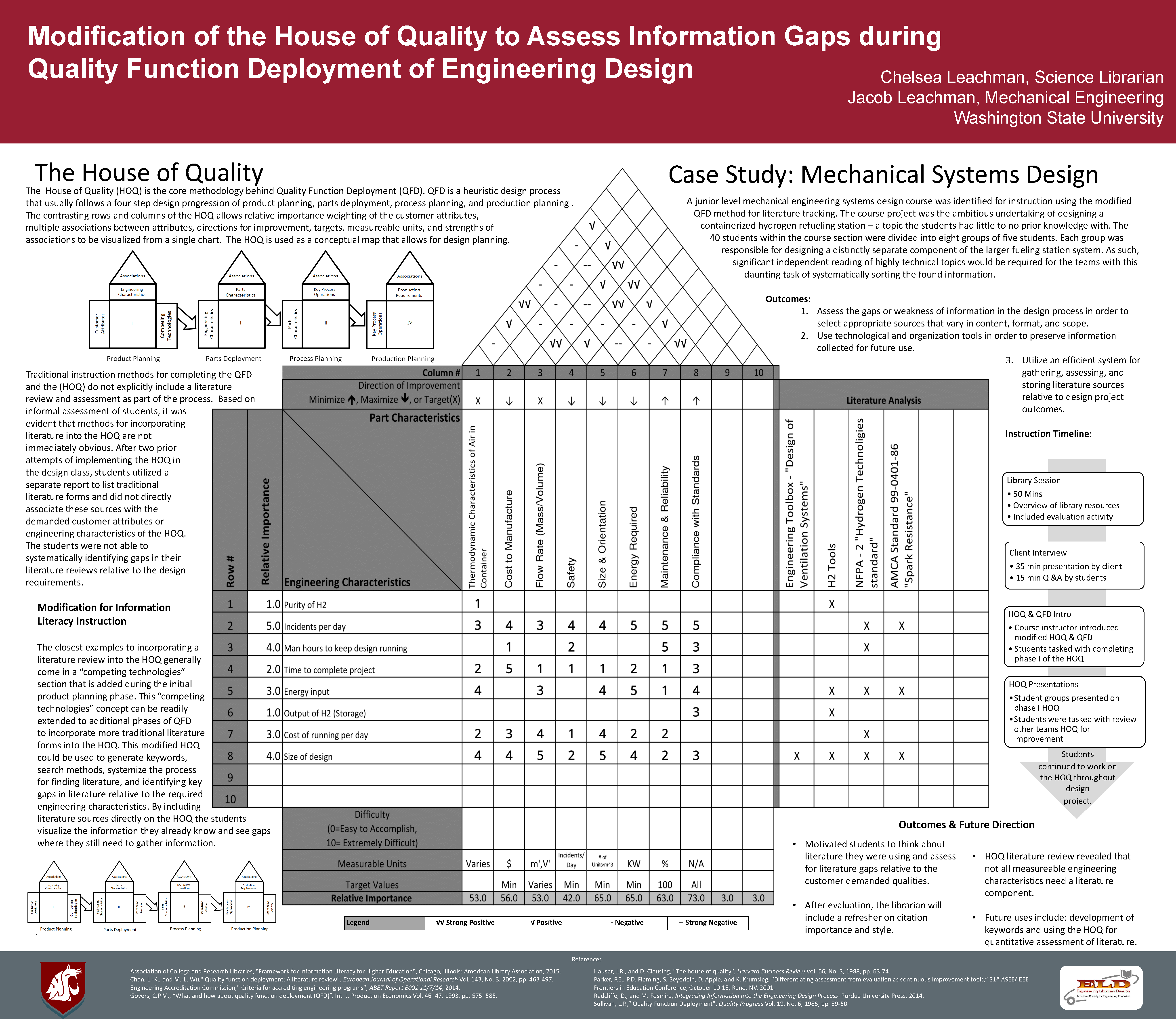 leachman-asee-poster