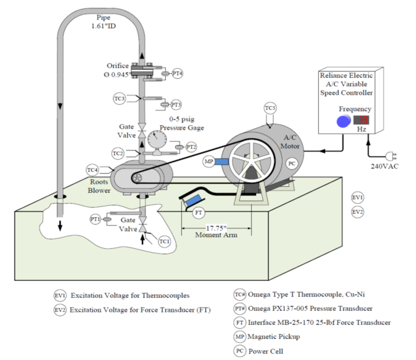 Roots Blower Schematic