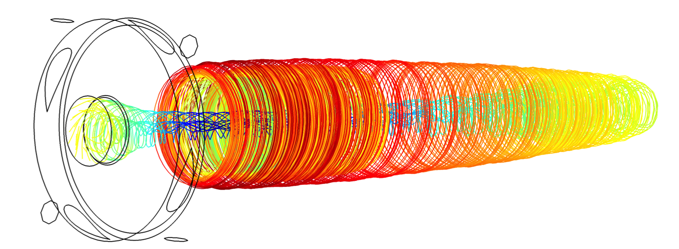 Heisenberg Vortex F'2015 | HYdrogen Properties for Energy