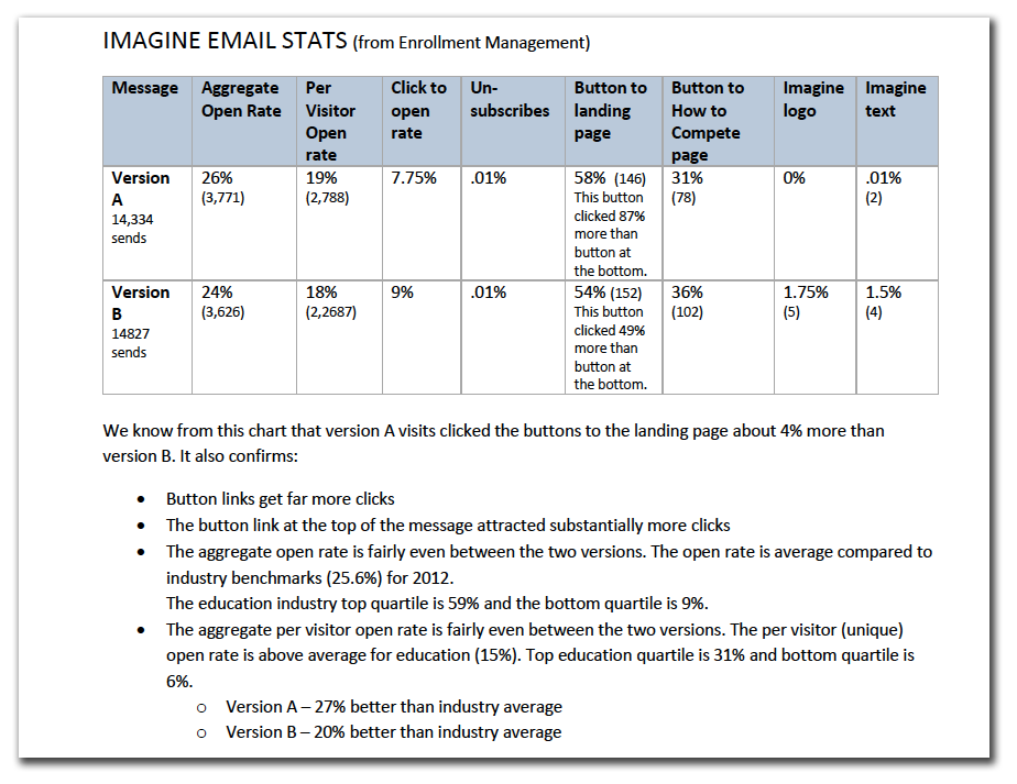 email stats screen