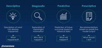 AnalyticsPicture